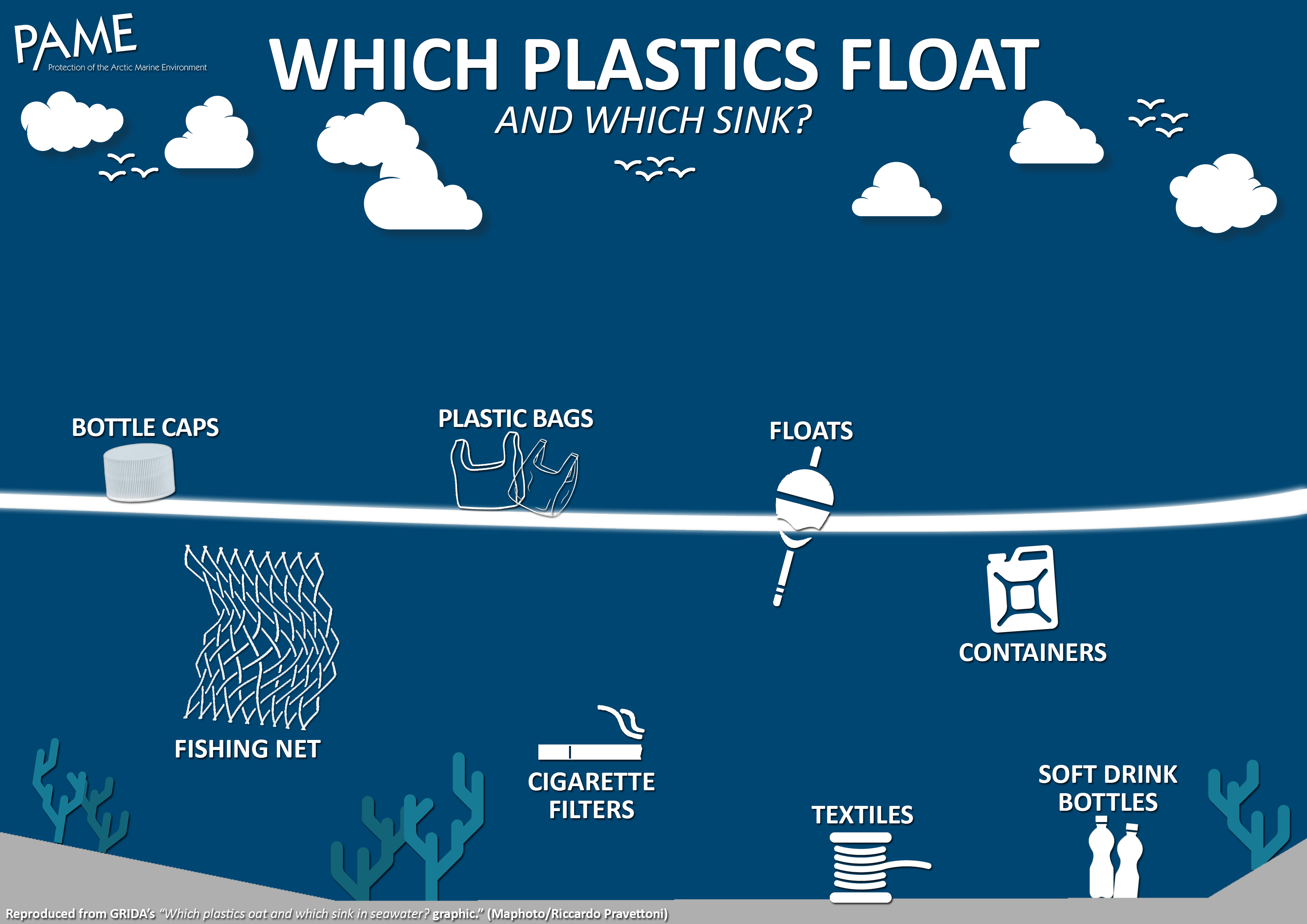 Which Plastic Float