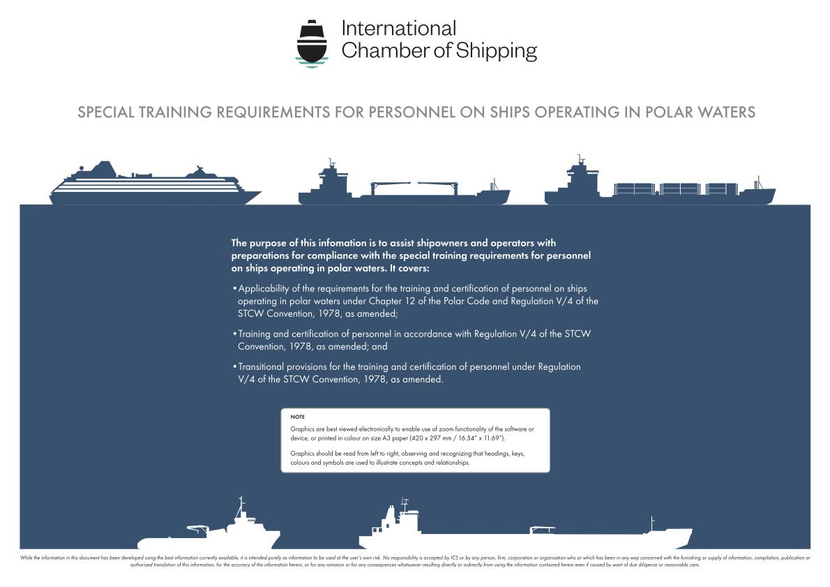 infographic training requirements for personnel on ships operating in pojpg